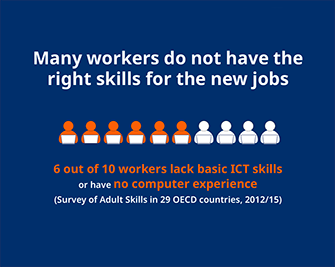 Many workers do not have the right skills for the new jobs
