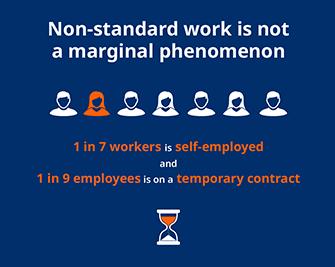 Non-standard work is not a marginal phenomenon