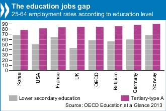 OECD Reviews of Tertiary Education: Croatia 2008