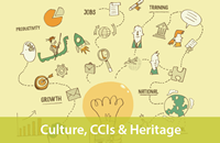 culture, CCIs and heritage