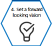 Set a forward looking vision icon