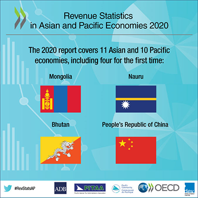 Revenue Statistics in Asia and Pacific Economies - new countries