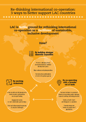 Latin American Economic Outlook 2019 - chapter 5 infographic