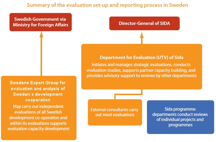 SWEDEN NEW SCHEMA COOPERATION