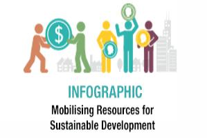 Mobilising Resources for Sustainable Development - Infographic