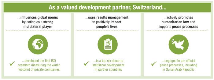 Switzerland as a valued development partner