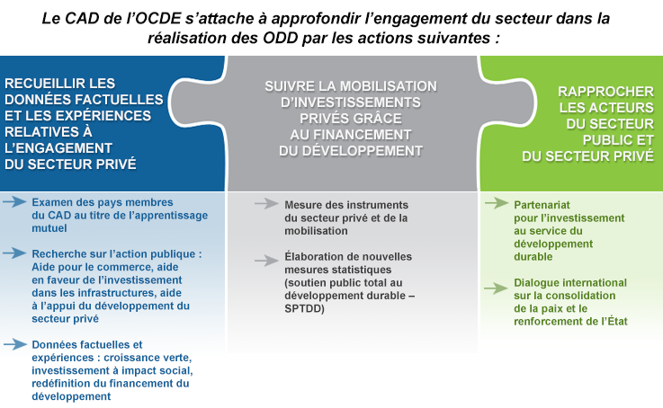 private-sector-puzzle-graphic-french
