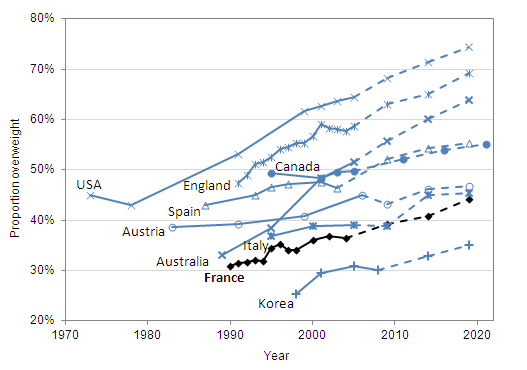Map Of France With Key.Obesity And The Economics Of Prevention Fit Not Fat France Key