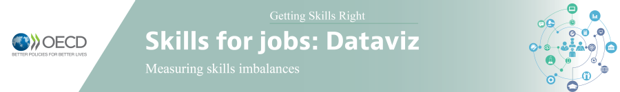 Skills for jobs: Dataviz