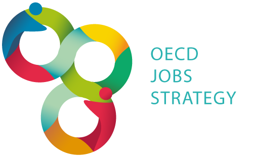 Employment - OECD