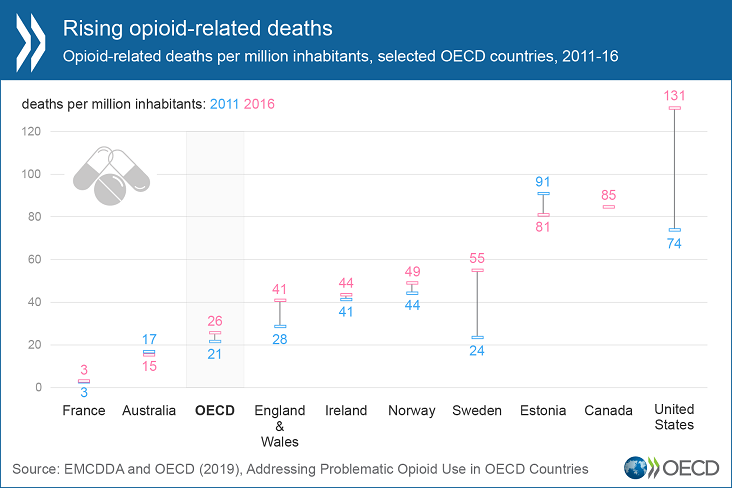 Opioid-deaths_Selected-countries