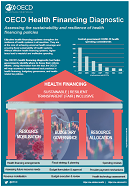 Poster-OECD-Health-Financing-Diagnostic