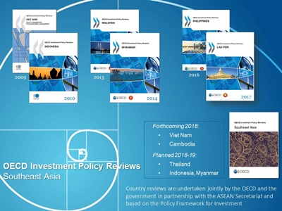 ASEAN-investment-policy-reviews-publications-400x300