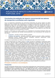 Competition Assessment Review Portugal Highlights Portuguese