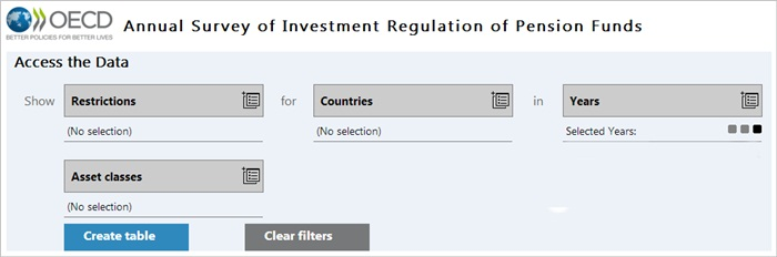Pension Funds Investment Regulation Database - 700 pixels wide