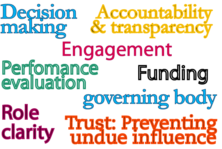 The seven principles of the governance of regulators