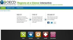 Regions at a Glance Interactive