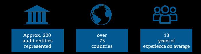 Auditors Alliance - OECD