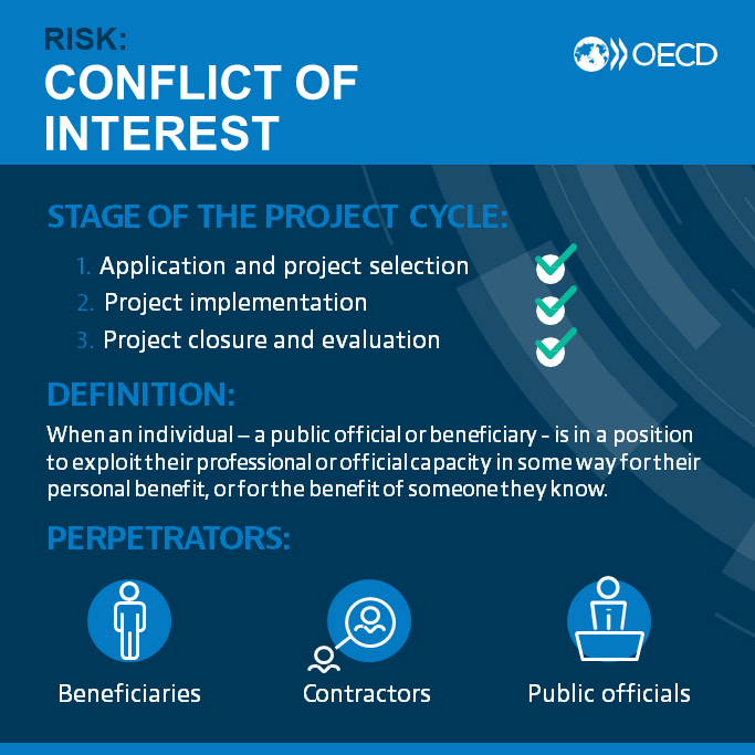 Fraud And Corruption In European Structural And Investment Funds Oecd