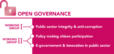 public administration and democratic governance governments Bureaucracy and the challenge to participatory local governance the public needs to be a part of public administration our democratic system of governance.