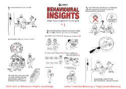 Behavioural insights - OECD