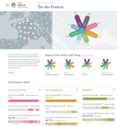 OECD Regional Well-being website thumbnail 170px