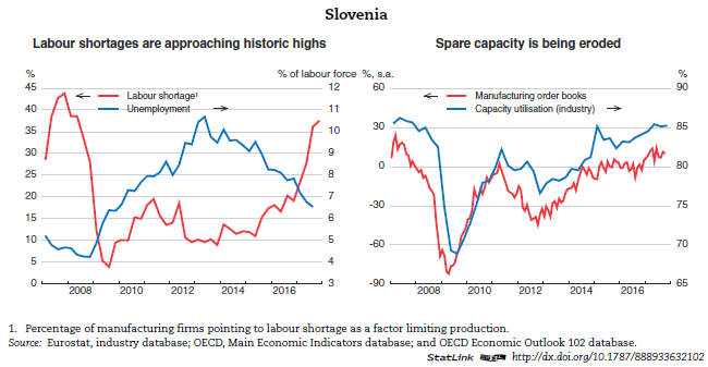 an analysis of the economic transition of slovenia In general, scholars consider foreign direct investment (fdi) as an important factor of development in transition economies, which are changing from former socialist.