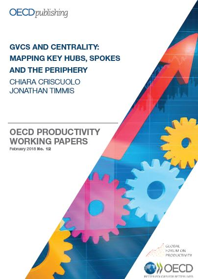 globalization economics and productivity Labour productivity is a, or even the, driving force behind economic growth  assessing trends in labour productivity is therefore important, but it.