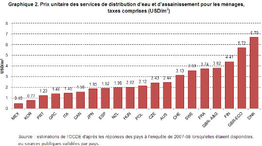 Statistiques Adolescence UNICEF