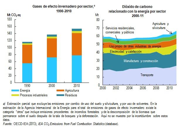 Colombia Debe Cuidar El Medio Ambiente Para Asegurar Un