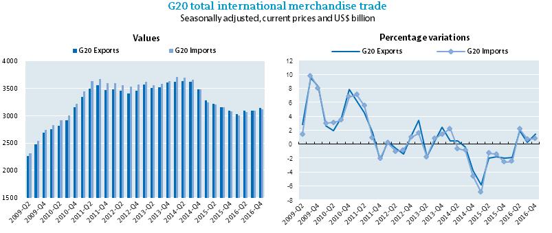 australia and china trade relationship statistics data