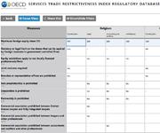 Restrictiveness Estimating Indices Trade