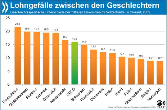 Größe männer deutschland durchschnitt