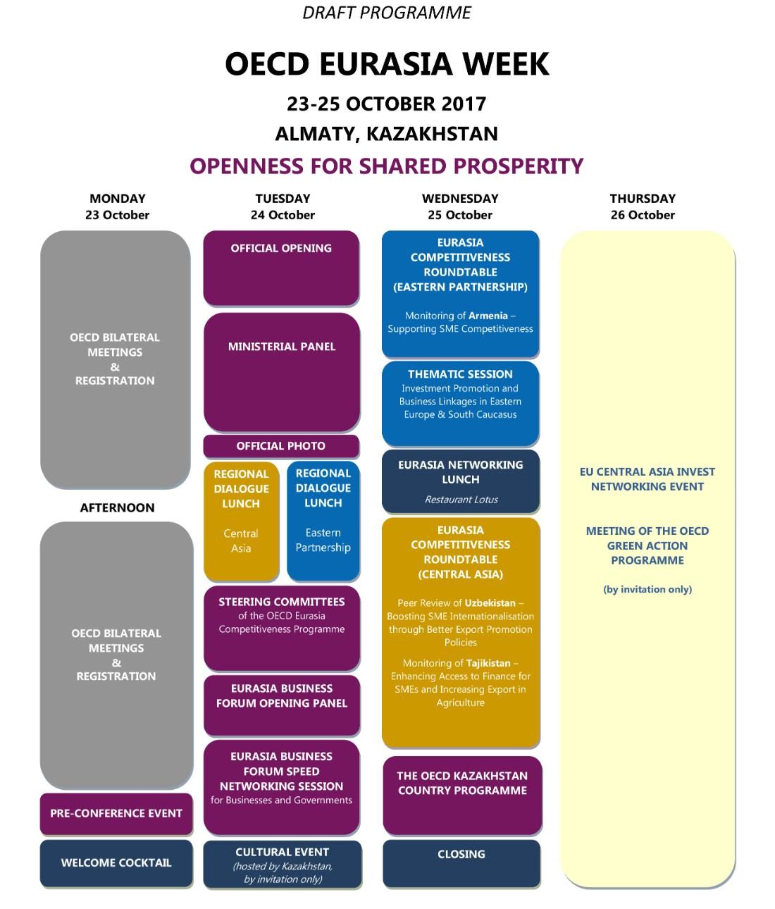 Eurasia Week 2017 Agenda Overview in English