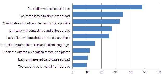 Reasons to teach abroad essay