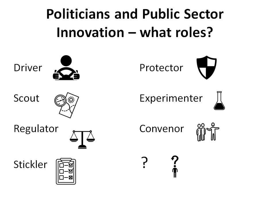 Roles that politicians can play in public sector innovation