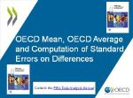 PISA data analysis manuals OECD mean cover