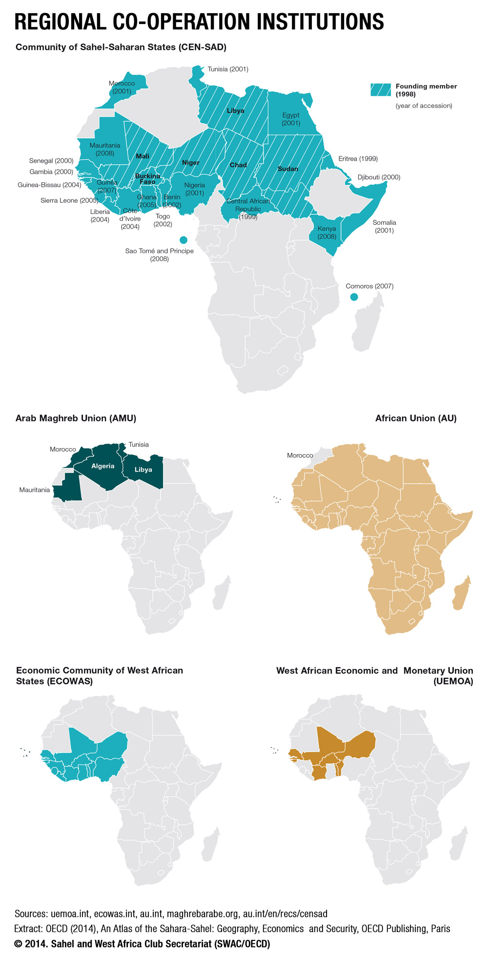 African Union Map.Maps Sahel And West Africa Club Secretariat