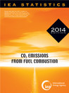 co2-emissions-from-fuel-combustion-2014_co2_fuel-2014-en
