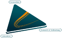knowledge-triangle-news